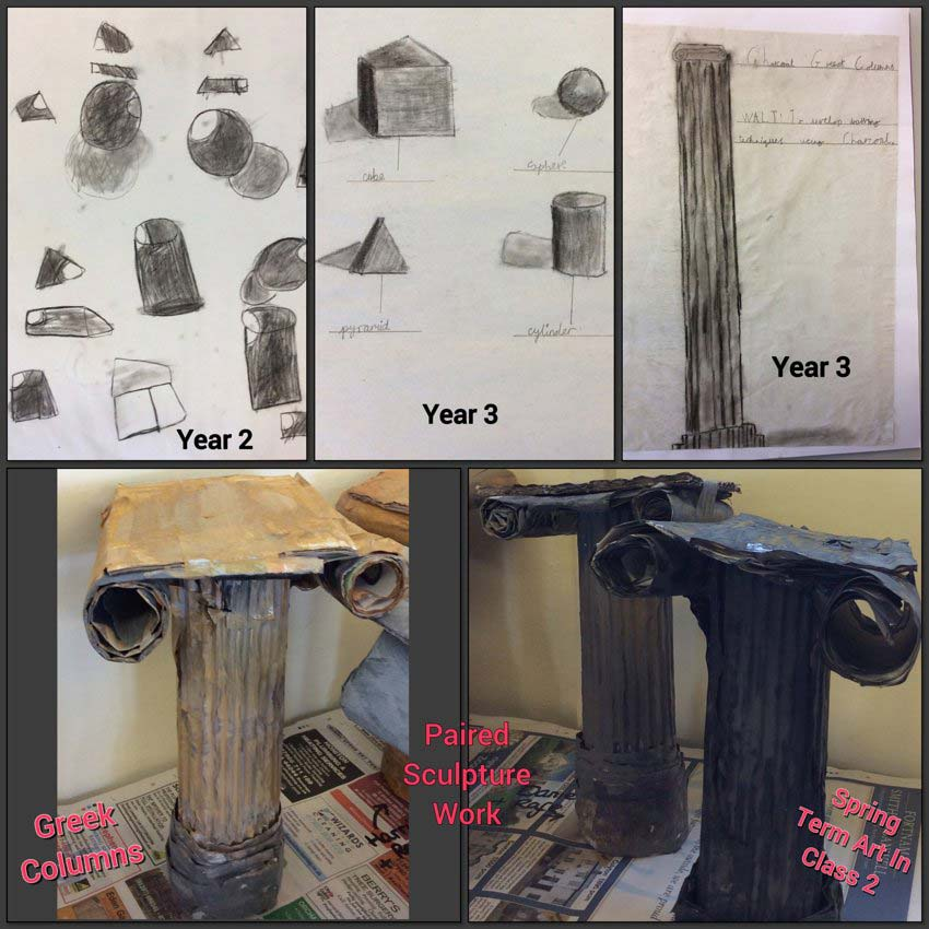 Class 2 Charcoal Drawings